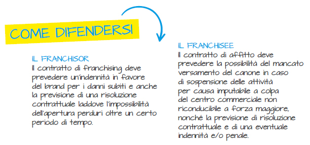 franchisors e franchisee